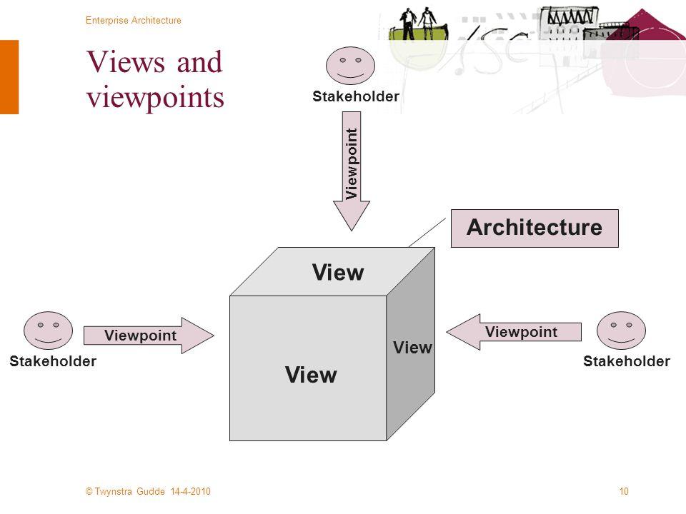 © Twynstra Gudde 14-4-2010 Enterprise Architecture 10 Views and viewpoints View Architecture Viewpoint Stakeholder