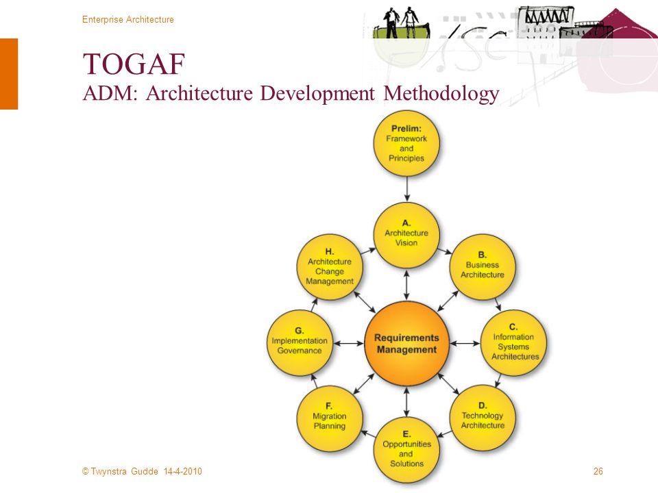 © Twynstra Gudde 14-4-2010 Enterprise Architecture 26 TOGAF ADM: Architecture Development Methodology