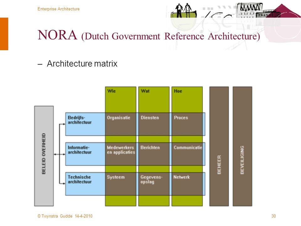 © Twynstra Gudde 14-4-2010 Enterprise Architecture 30 NORA (Dutch Government Reference Architecture) –Architecture matrix