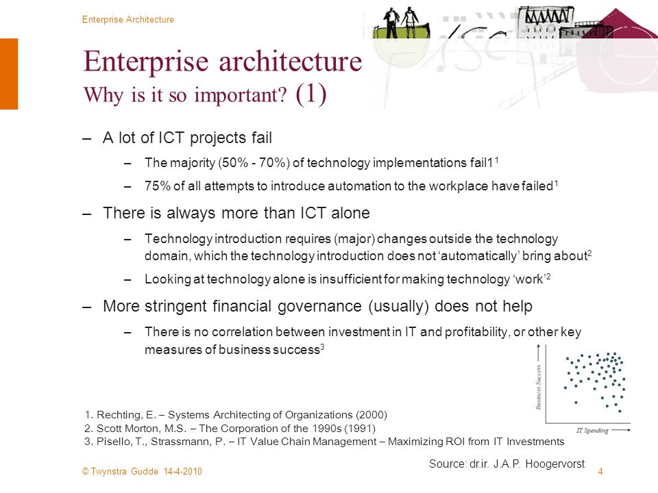 © Twynstra Gudde 14-4-2010 Enterprise Architecture 4 Enterprise architecture Why is it so important? (1) –A lot of ICT projects fail –The majority (50