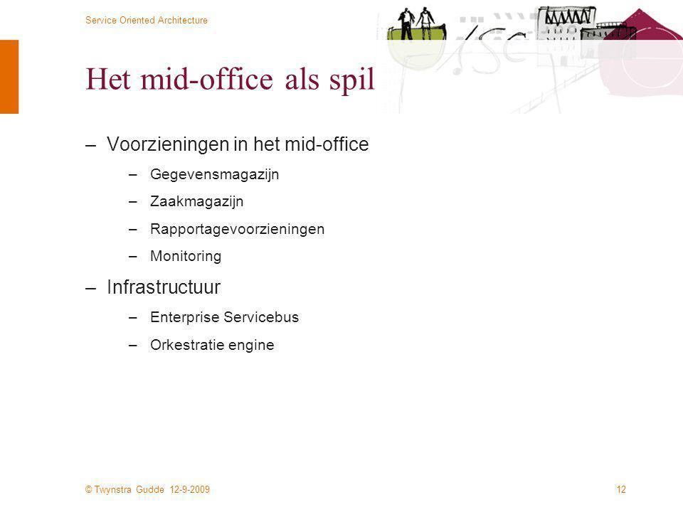 © Twynstra Gudde 12-9-2009 Service Oriented Architecture 12 Het mid-office als spil –Voorzieningen in het mid-office –Gegevensmagazijn –Zaakmagazijn –