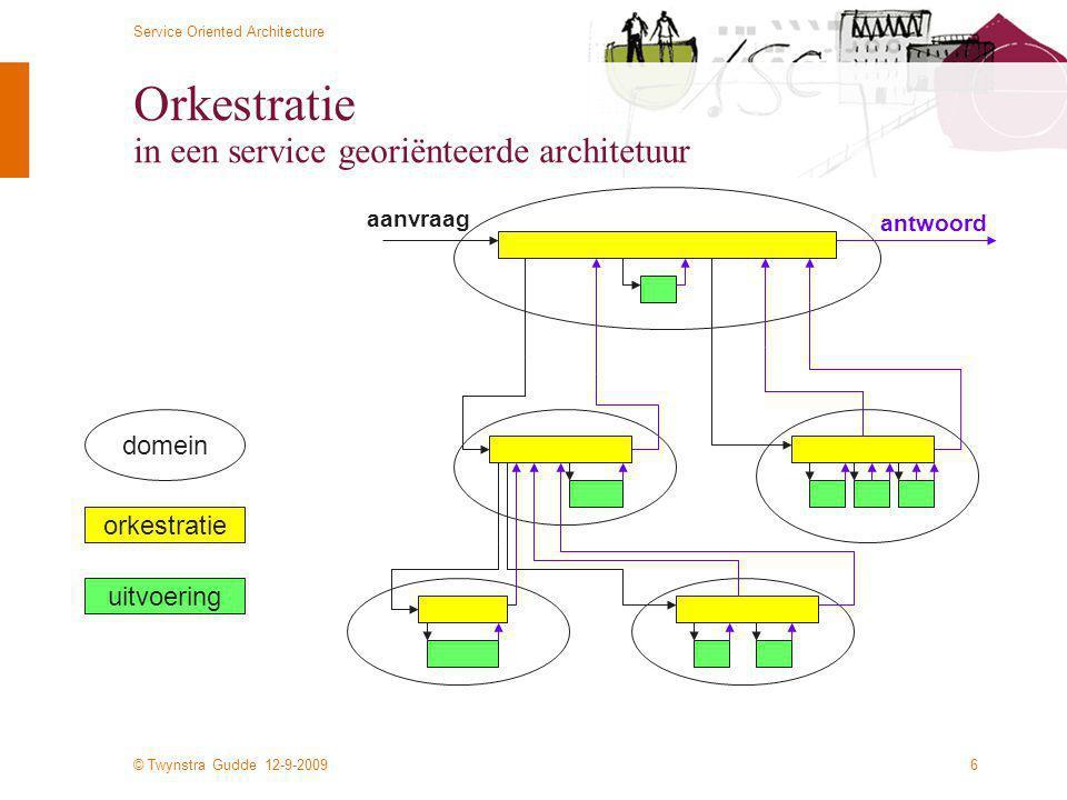 © Twynstra Gudde 12-9-2009 Service Oriented Architecture 6 aanvraag antwoord Orkestratie in een service georiënteerde architetuur domein orkestratie u