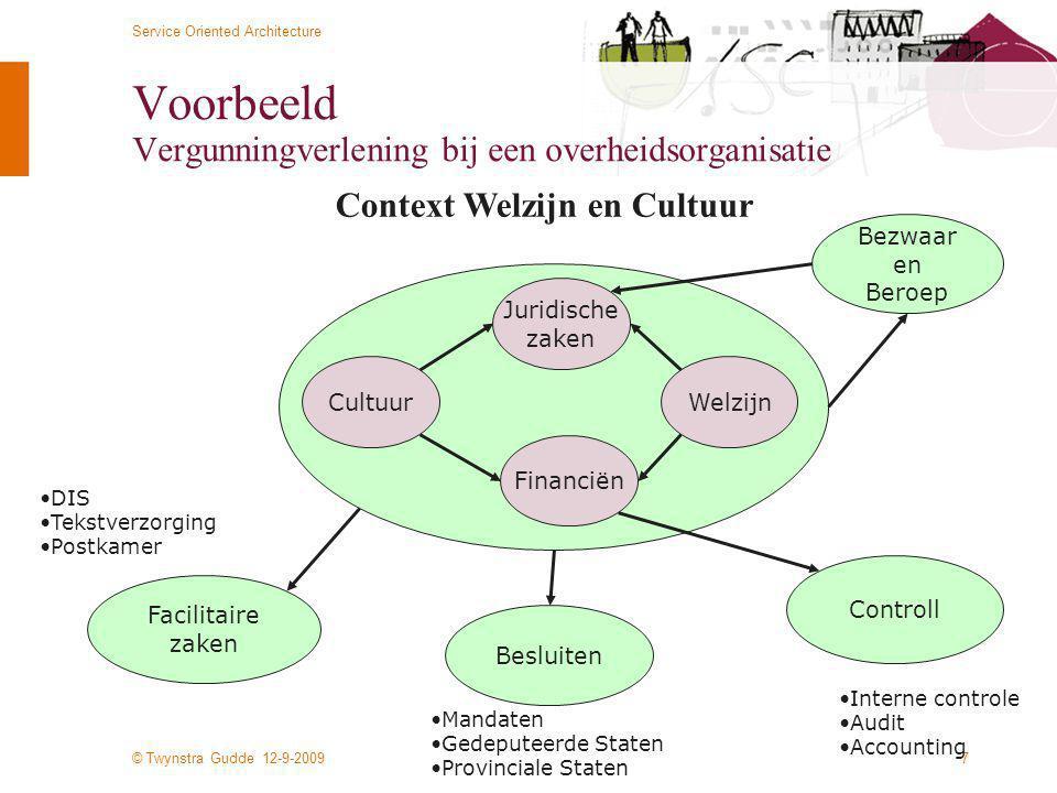 © Twynstra Gudde 12-9-2009 Service Oriented Architecture 7 Voorbeeld Vergunningverlening bij een overheidsorganisatie Besluiten Controll Bezwaar en Be
