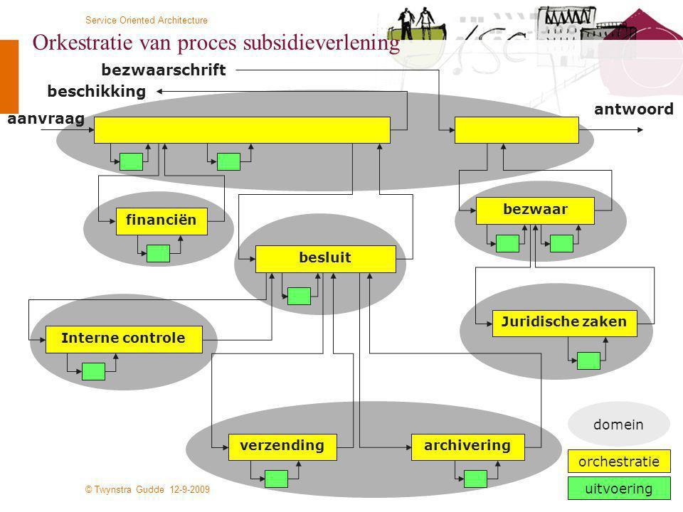 © Twynstra Gudde 12-9-2009 Service Oriented Architecture 9 Handmatige stappen Micro-flow en macro-flow –Micro-flow –Alle stappen in het proces worden achtereenvolgens, zonder gebruikersinterventie uitgevoerd – loopt in één keer door –Macro-flow –Stappen in het proces vereisen interventie van de gebruiker –De gebruiker implementeert als het ware zelf de service –Mogelijke implementatie macro-flow –Takenlijst –Monitoring –Technische implementatie lastig –BPEL4People