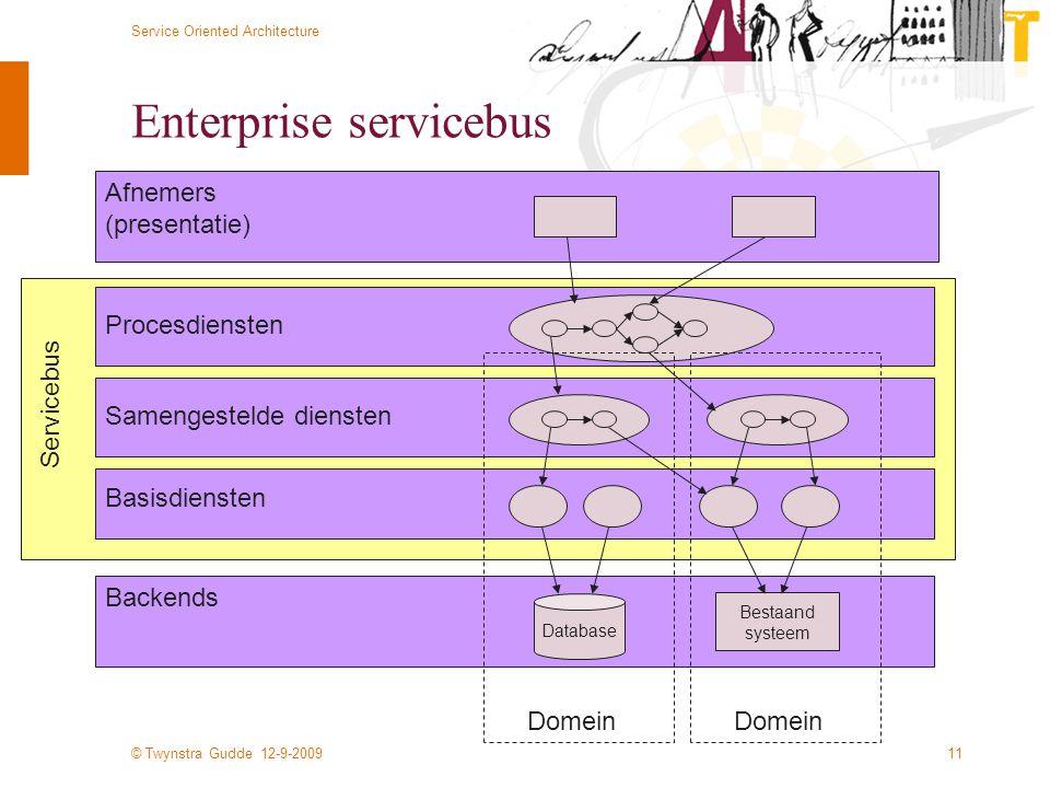 © Twynstra Gudde 12-9-2009 Service Oriented Architecture 11 Enterprise servicebus Servicebus Database Backends Basisdiensten Bestaand systeem Samenges