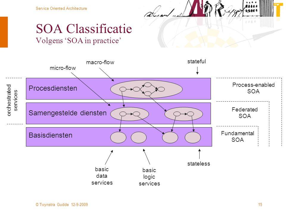 © Twynstra Gudde 12-9-2009 Service Oriented Architecture 15 SOA Classificatie Volgens 'SOA in practice' Basisdiensten Samengestelde diensten Procesdie