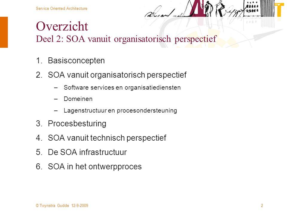 © Twynstra Gudde 12-9-2009 Service Oriented Architecture 2 Overzicht Deel 2: SOA vanuit organisatorisch perspectief 1.Basisconcepten 2.SOA vanuit orga