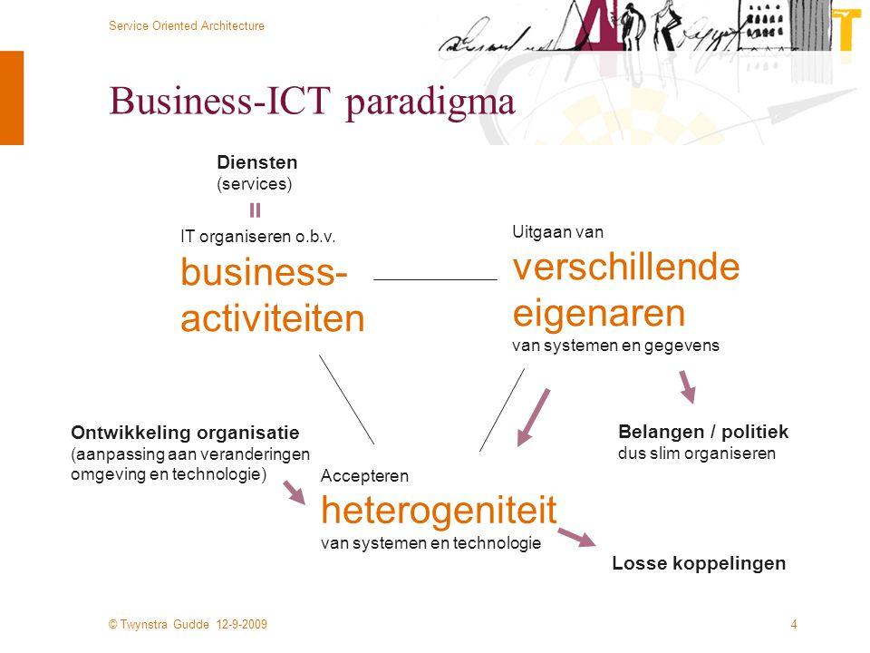 © Twynstra Gudde 12-9-2009 Service Oriented Architecture 5 Belofte van SOA –IT oerwoud => Business controle –IT Transparantie –Afstemming van IT op de business –IT rigiditeit => IT soepeler meebewegen met business (IT flexibiliteit) –business innovatie –makkelijk efficiency verbetering realiseren –Maakt het mogelijk een veranderstrategie te kiezen die past bij veranderambitie (incrementeel versus bigbang) –Output orientatie (stimuleert denken over nut en efficiency) –Efficientie door hergebruik –geen duplicatie van functionaliteit in verschillende applicaties –services van buiten organisatie gebruiken