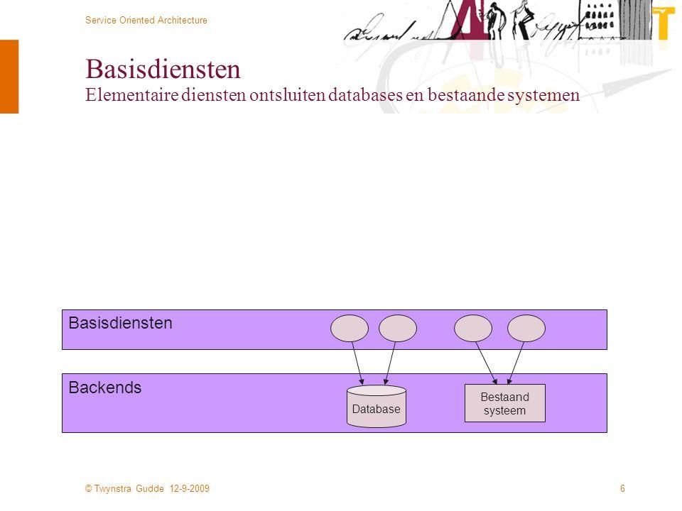© Twynstra Gudde 12-9-2009 Service Oriented Architecture 6 Basisdiensten Elementaire diensten ontsluiten databases en bestaande systemen Database Back