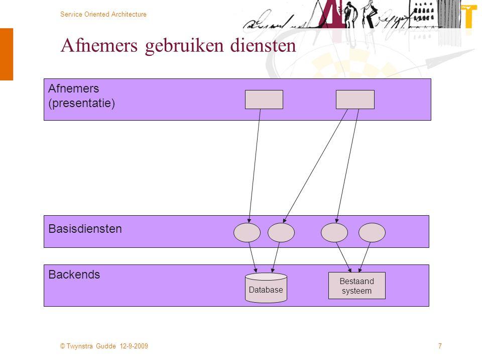 © Twynstra Gudde 12-9-2009 Service Oriented Architecture 8 Domeinen zijn eigenaar van diensten Eigenaarschap is in de organisatie belegd Database Backends Basisdiensten Bestaand systeem Domein Afnemers (presentatie)