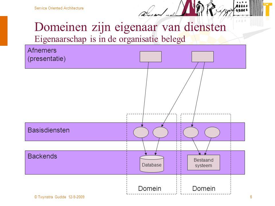 © Twynstra Gudde 12-9-2009 Service Oriented Architecture 9 Samengestelde diensten Database Backends Basisdiensten Bestaand systeem Afnemer (presentatie) Samengestelde diensten Domein