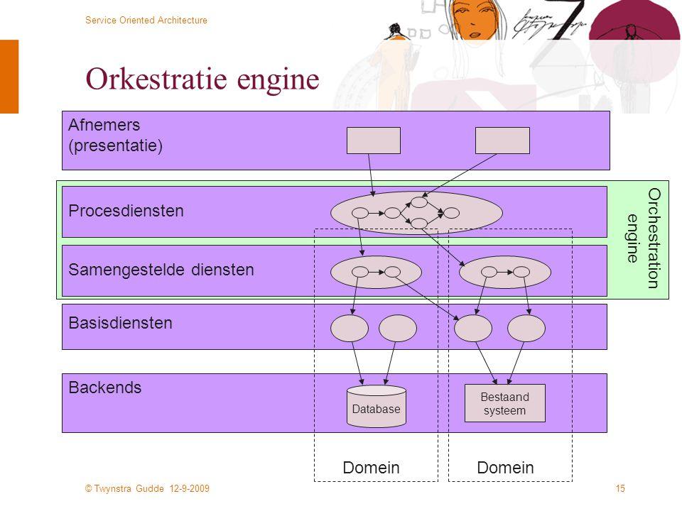 © Twynstra Gudde 12-9-2009 Service Oriented Architecture 15 Orkestratie engine Database Backends Basisdiensten Bestaand systeem Afnemers (presentatie)