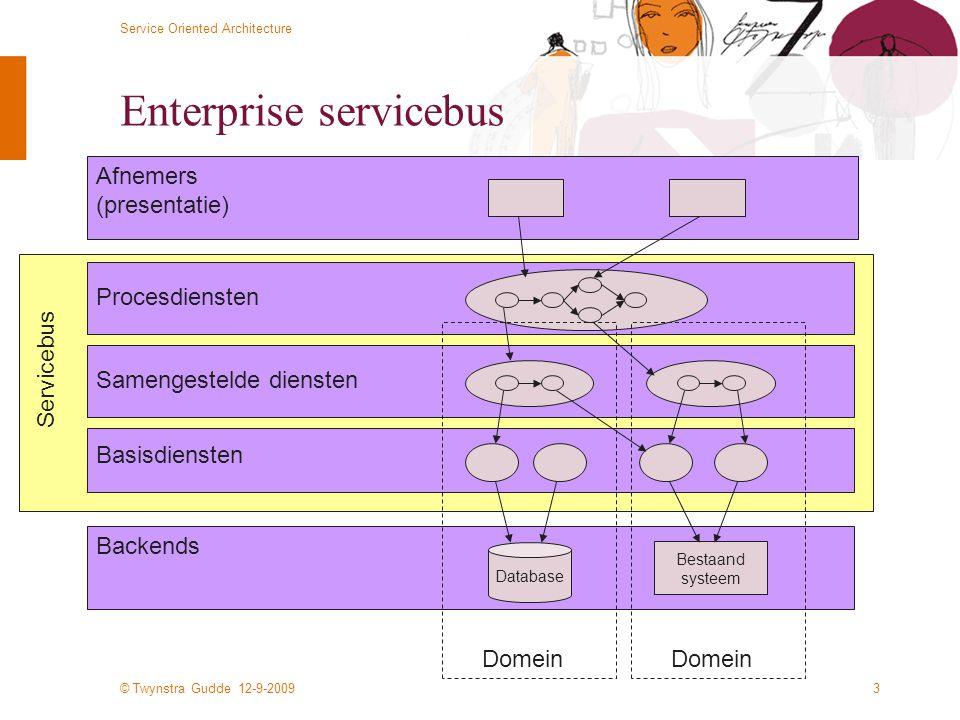 © Twynstra Gudde 12-9-2009 Service Oriented Architecture 14 Enterprise portaal Ondersteuning van werkprocessen –In een service georiënteerde architectuur met orkestratie –Het uitvoeren van een taak = aanroepen van een service –Dit kan –een 'nieuwe' service zijn (bijvoorbeeld een basisdienst, maar ook procesdienst) –een stap in een lopend proces zijn (bijv.