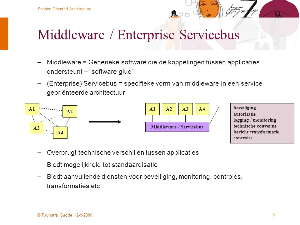 © Twynstra Gudde 12-9-2009 Service Oriented Architecture 4 Middleware / Enterprise Servicebus –Middleware = Generieke software die de koppelingen tussen applicaties ondersteunt – software glue –(Enterprise) Servicebus = specifieke vorm van middleware in een service georiënteerde architectuur –Overbrugt technische verschillen tussen applicaties –Biedt mogelijkheid tot standaardisatie –Biedt aanvullende diensten voor beveiliging, monitoring, controles, transformaties etc.