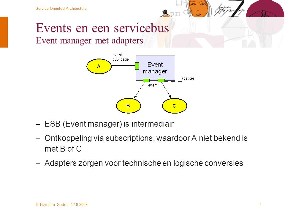 © Twynstra Gudde 12-9-2009 Service Oriented Architecture 7 Events en een servicebus Event manager met adapters –ESB (Event manager) is intermediair –O