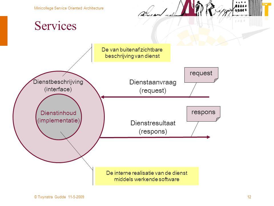 © Twynstra Gudde 11-5-2009 Minicollege Service Oriented Architecture 12 Services Dienstinhoud (implementatie) Dienstaanvraag (request) Dienstbeschrijv