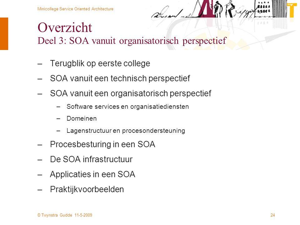 © Twynstra Gudde 11-5-2009 Minicollege Service Oriented Architecture 24 Overzicht Deel 3: SOA vanuit organisatorisch perspectief –Terugblik op eerste
