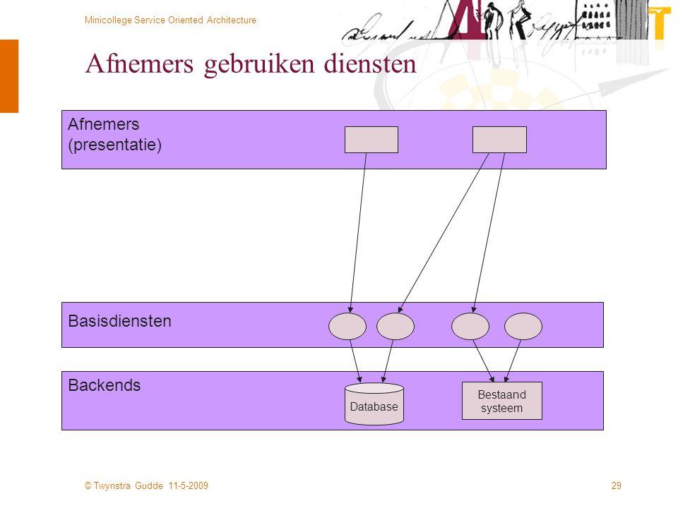 © Twynstra Gudde 11-5-2009 Minicollege Service Oriented Architecture 29 Afnemers gebruiken diensten Database Backends Basisdiensten Bestaand systeem A