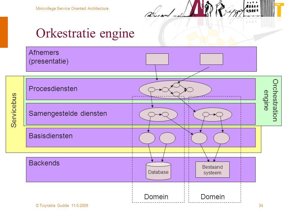 © Twynstra Gudde 11-5-2009 Minicollege Service Oriented Architecture 34 Orkestratie engine Servicebus Database Backends Basisdiensten Bestaand systeem