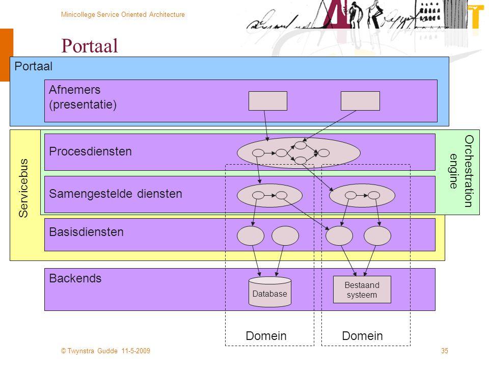 © Twynstra Gudde 11-5-2009 Minicollege Service Oriented Architecture 35 Portaal Servicebus Database Backends Basisdiensten Bestaand systeem Afnemers (