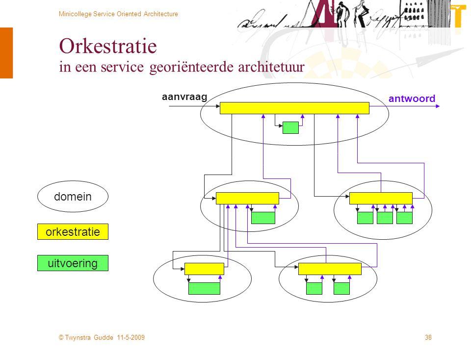 © Twynstra Gudde 11-5-2009 Minicollege Service Oriented Architecture 38 aanvraag antwoord Orkestratie in een service georiënteerde architetuur domein