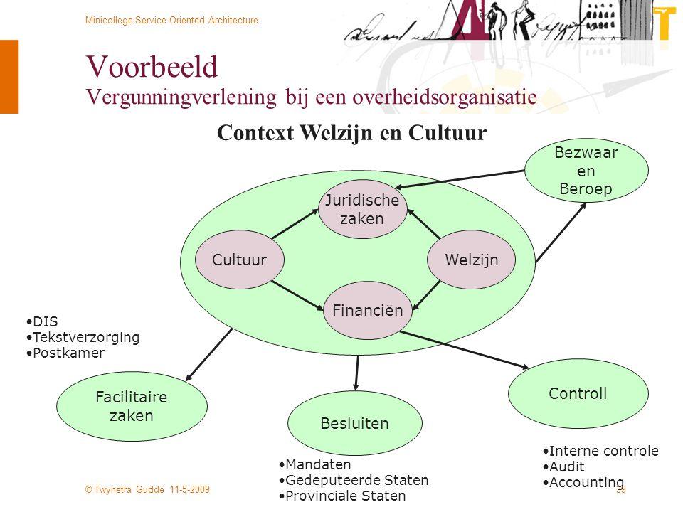 © Twynstra Gudde 11-5-2009 Minicollege Service Oriented Architecture 39 Voorbeeld Vergunningverlening bij een overheidsorganisatie Besluiten Controll