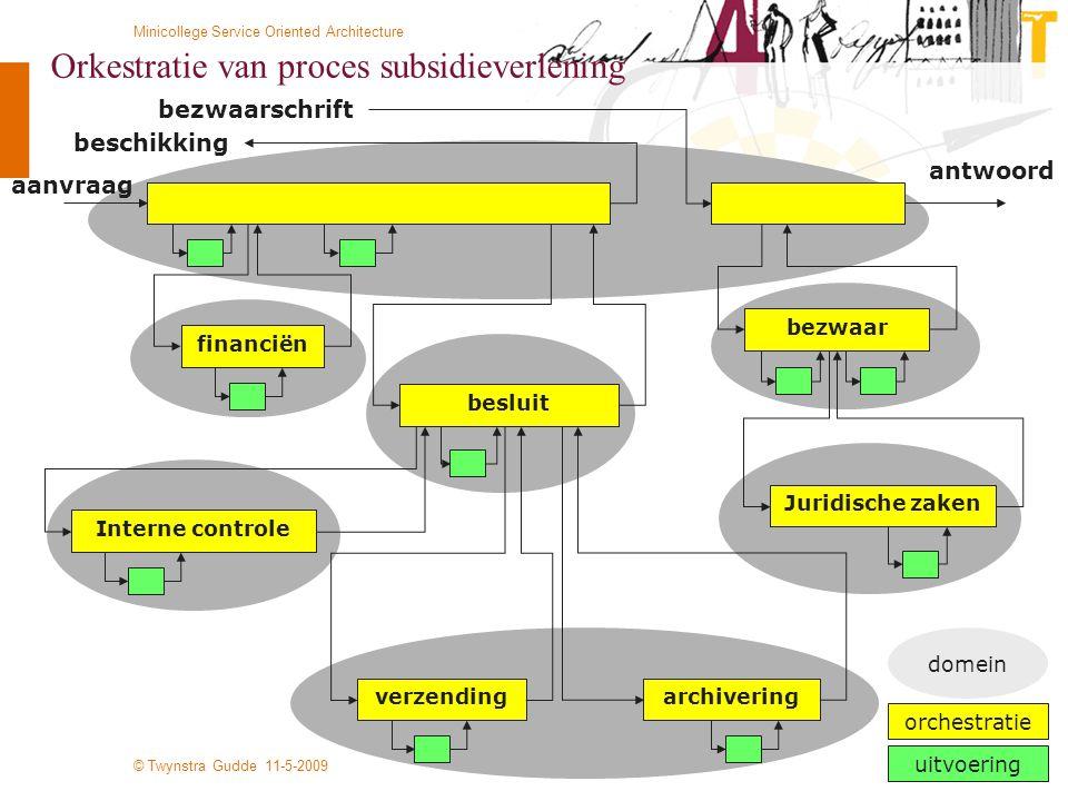 © Twynstra Gudde 11-5-2009 Minicollege Service Oriented Architecture 40 besluit bezwaar aanvraag antwoord domein orchestratie uitvoering Orkestratie v