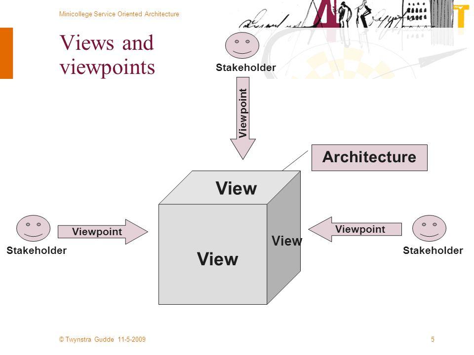 © Twynstra Gudde 11-5-2009 Minicollege Service Oriented Architecture 36 Servicebus Backends Basisdiensten Samengestelde diensten Procesdiensten Portaal Presentatie Orkestratie engine BPEL XML, SOAP WSDL, UDDI J2EE (EJB etc.).NET (C# etc.) J2EE Portlets.NET Web parts HTML, XML, XSL J2EE JSP / Java Beans).NET ASP / ActiveX) ODBC, JDBC