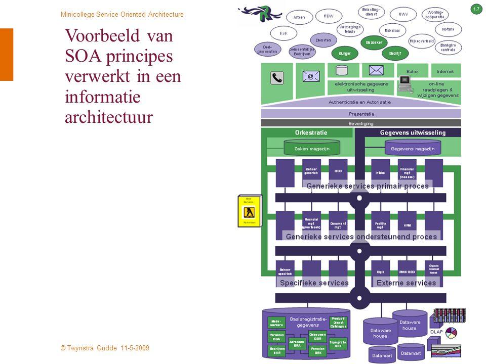 © Twynstra Gudde 11-5-2009 Minicollege Service Oriented Architecture 54 Voorbeeld van SOA principes verwerkt in een informatie architectuur