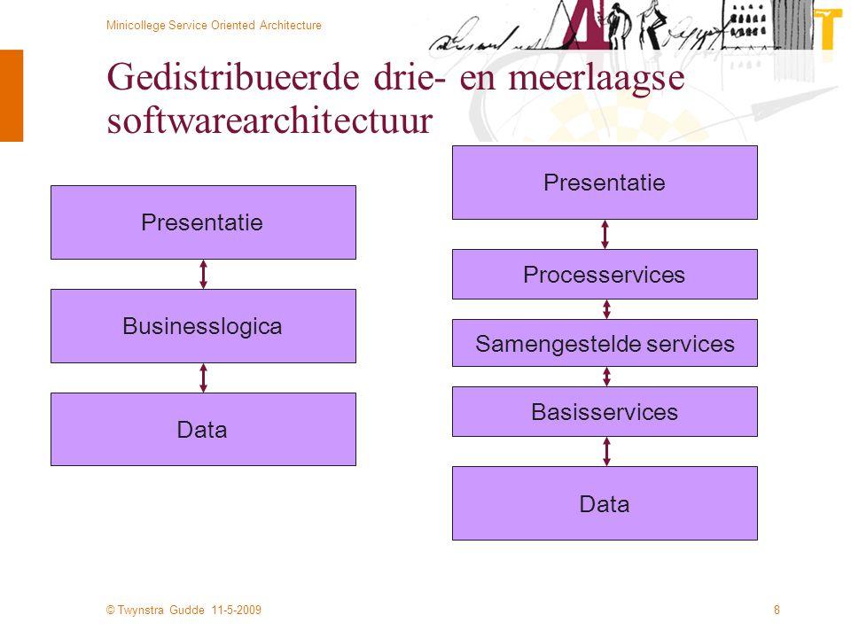 © Twynstra Gudde 11-5-2009 Minicollege Service Oriented Architecture 29 Afnemers gebruiken diensten Database Backends Basisdiensten Bestaand systeem Afnemers (presentatie)