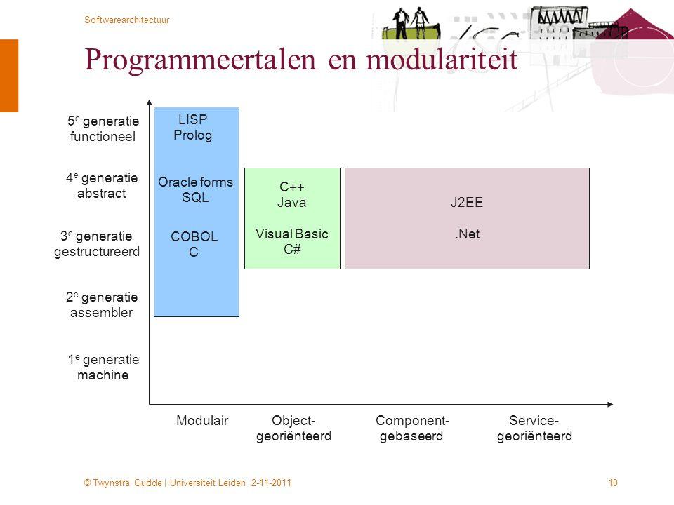 © Twynstra Gudde | Universiteit Leiden 2-11-2011 Softwarearchitectuur 10 Programmeertalen en modulariteit 1 e generatie machine 2 e generatie assemble