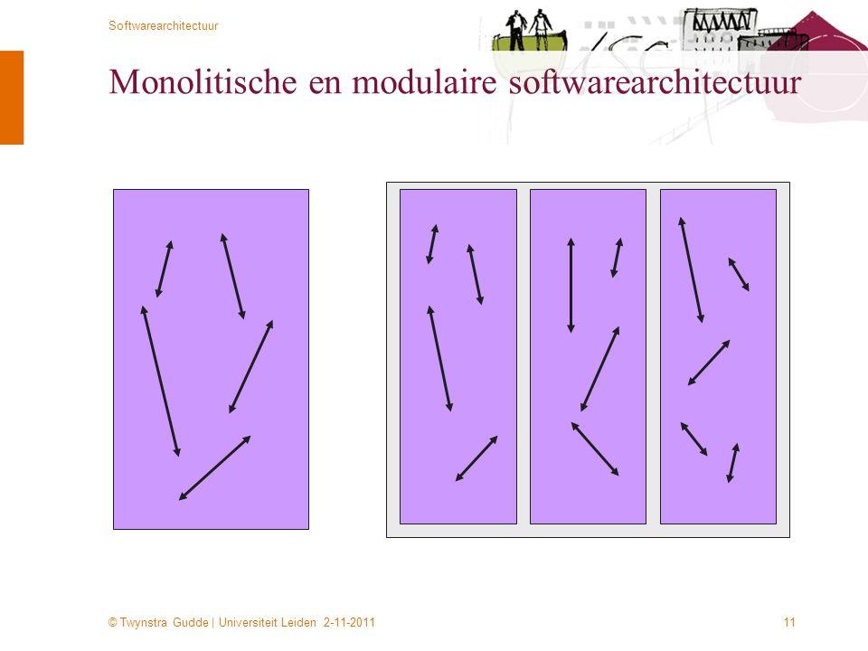 © Twynstra Gudde | Universiteit Leiden 2-11-2011 Softwarearchitectuur 11 Monolitische en modulaire softwarearchitectuur