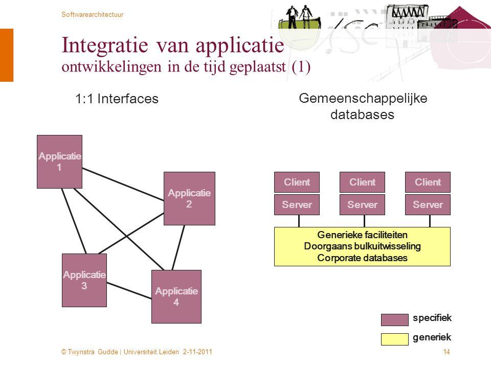 © Twynstra Gudde | Universiteit Leiden 2-11-2011 Softwarearchitectuur 14 Integratie van applicatie ontwikkelingen in de tijd geplaatst (1) Applicatie