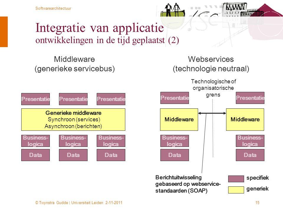 © Twynstra Gudde | Universiteit Leiden 2-11-2011 Softwarearchitectuur 15 Integratie van applicatie ontwikkelingen in de tijd geplaatst (2) Business- l