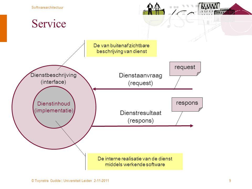 © Twynstra Gudde | Universiteit Leiden 2-11-2011 Softwarearchitectuur 9 Service Dienstinhoud (implementatie) Dienstaanvraag (request) Dienstbeschrijvi