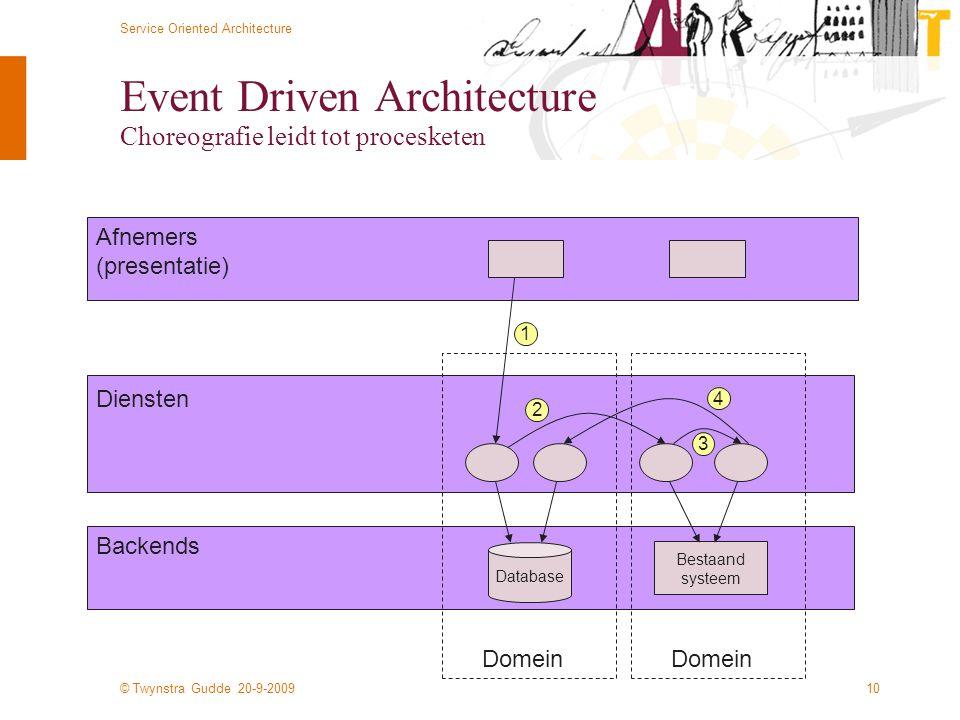 © Twynstra Gudde 20-9-2009 Service Oriented Architecture 10 Event Driven Architecture Choreografie leidt tot procesketen Database Backends Diensten Bestaand systeem Domein Afnemers (presentatie) 1 2 3 4