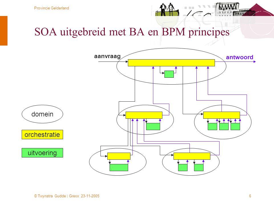 © Twynstra Gudde | Grexx 23-11-2005 Provincie Gelderland 6 aanvraag antwoord SOA uitgebreid met BA en BPM principes domein orchestratie uitvoering