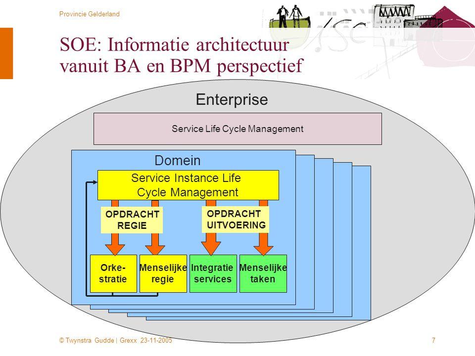 © Twynstra Gudde | Grexx 23-11-2005 Provincie Gelderland 7 SOE: Informatie architectuur vanuit BA en BPM perspectief Orke- stratie Menselijke taken In