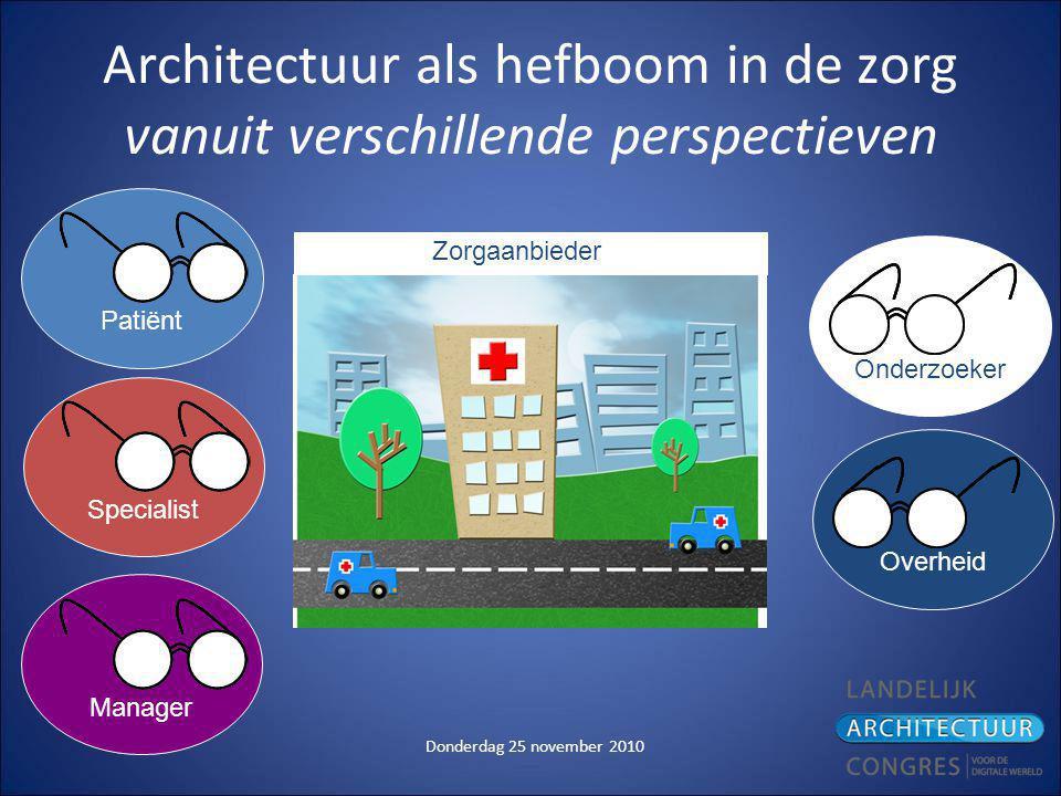 Donderdag 25 november 2010 Onderzoeker Architectuur als hefboom in de zorg vanuit verschillende perspectieven Patiënt Overheid Specialist Manager Zorgaanbieder