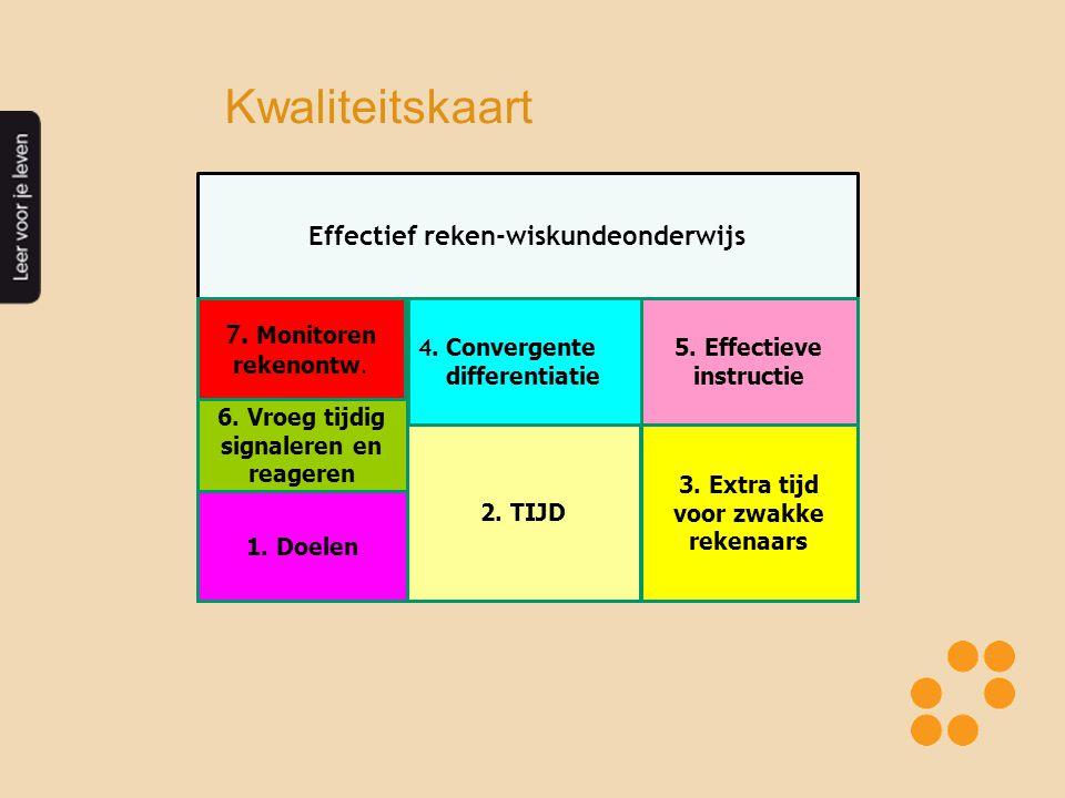 Effectief reken-wiskundeonderwijs 5.Effectieve instructie 3.