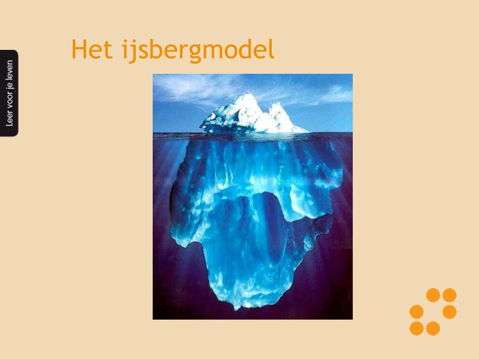Het ijsbergmodel