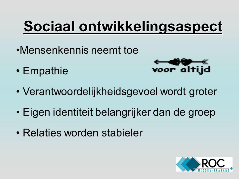 Sociaal ontwikkelingsaspect Mensenkennis neemt toe Empathie Verantwoordelijkheidsgevoel wordt groter Eigen identiteit belangrijker dan de groep Relati