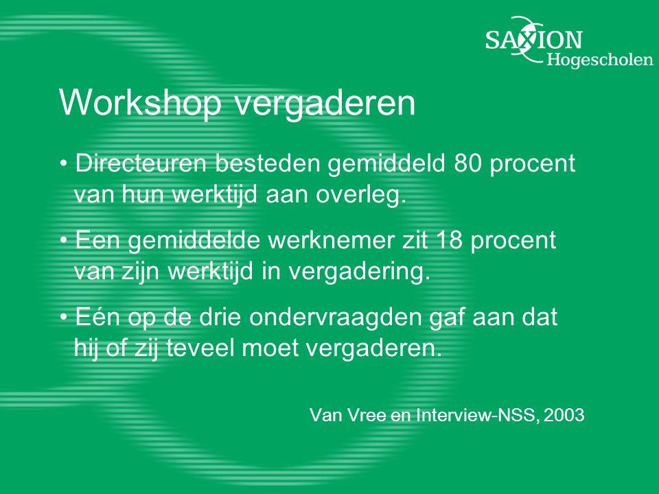Workshop vergaderen Directeuren besteden gemiddeld 80 procent van hun werktijd aan overleg. Een gemiddelde werknemer zit 18 procent van zijn werktijd