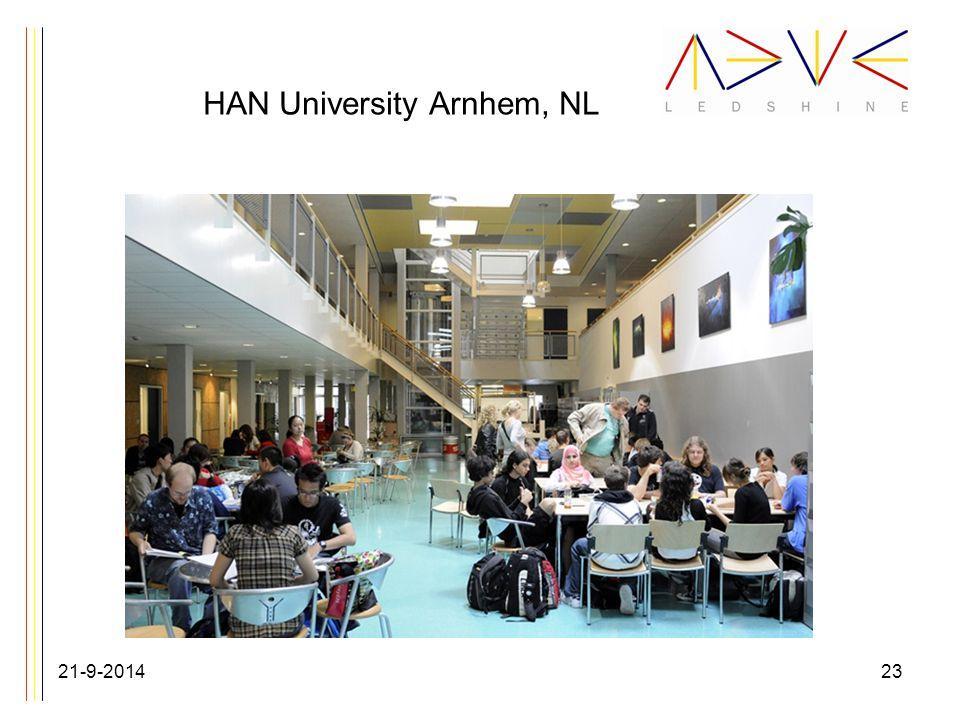 HAN University Arnhem, NL 21-9-201423