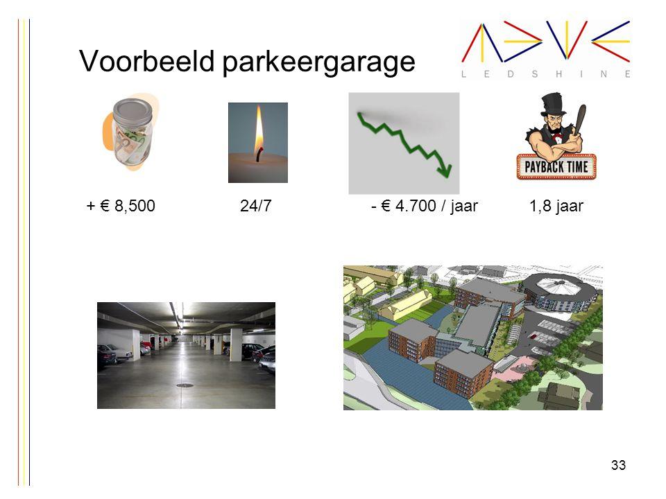 Voorbeeld parkeergarage 33 + € 8,50024/7- € 4.700 / jaar1,8 jaar