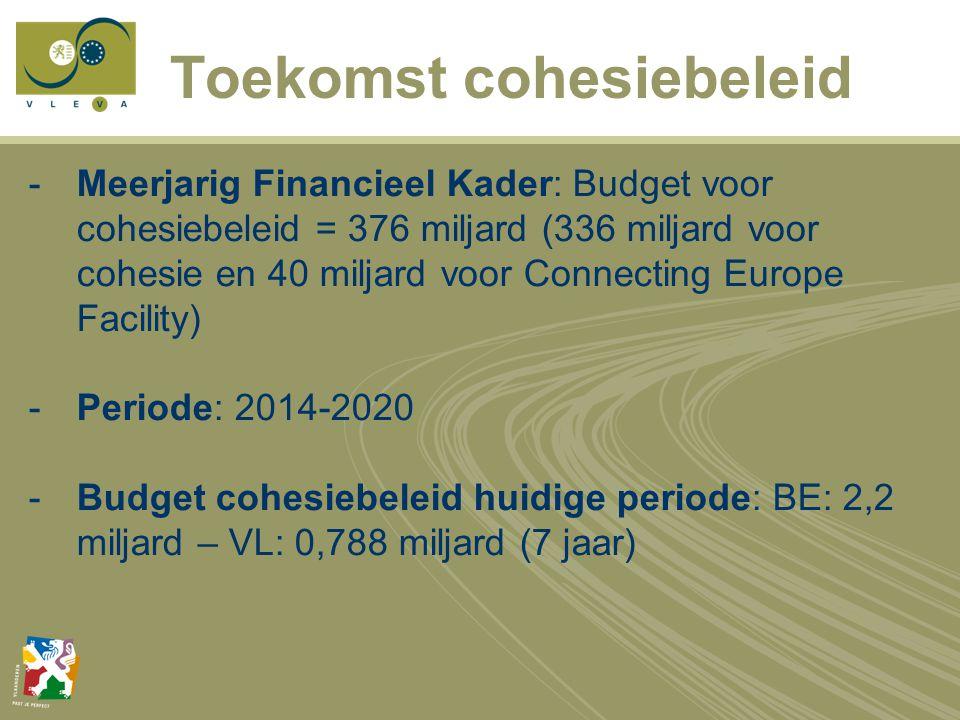 Toekomst cohesiebeleid -Meerjarig Financieel Kader: Budget voor cohesiebeleid = 376 miljard (336 miljard voor cohesie en 40 miljard voor Connecting Europe Facility) -Periode: 2014-2020 -Budget cohesiebeleid huidige periode: BE: 2,2 miljard – VL: 0,788 miljard (7 jaar)