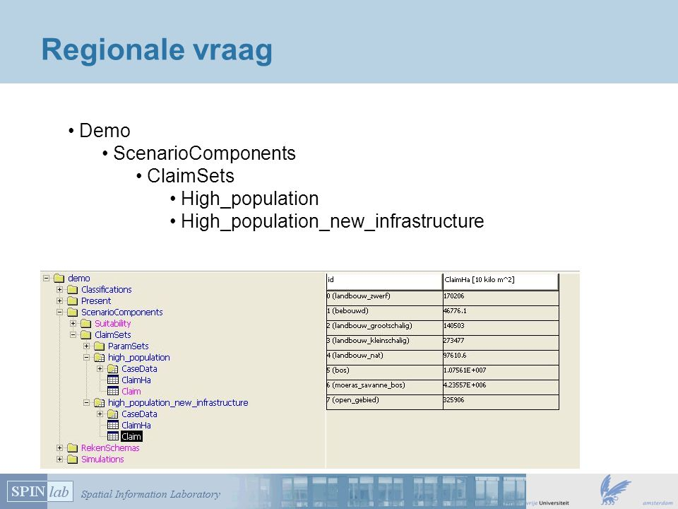 Regionale vraag Demo ScenarioComponents ClaimSets High_population High_population_new_infrastructure