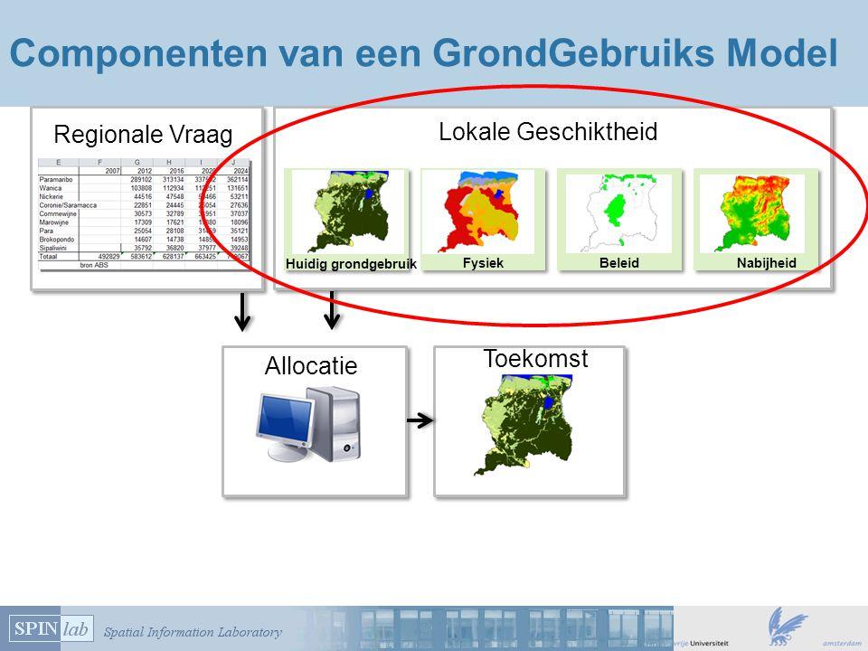 Regionale Vraag Allocatie Toekomst Componenten van een GrondGebruiks Model Lokale Geschiktheid Huidig grondgebruik FysiekBeleidNabijheid