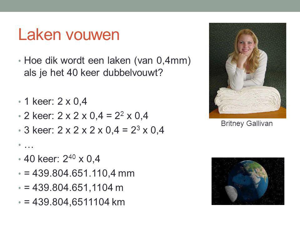 Laken vouwen Hoe dik wordt een laken (van 0,4mm) als je het 40 keer dubbelvouwt? 1 keer: 2 x 0,4 2 keer: 2 x 2 x 0,4 = 2 2 x 0,4 3 keer: 2 x 2 x 2 x 0