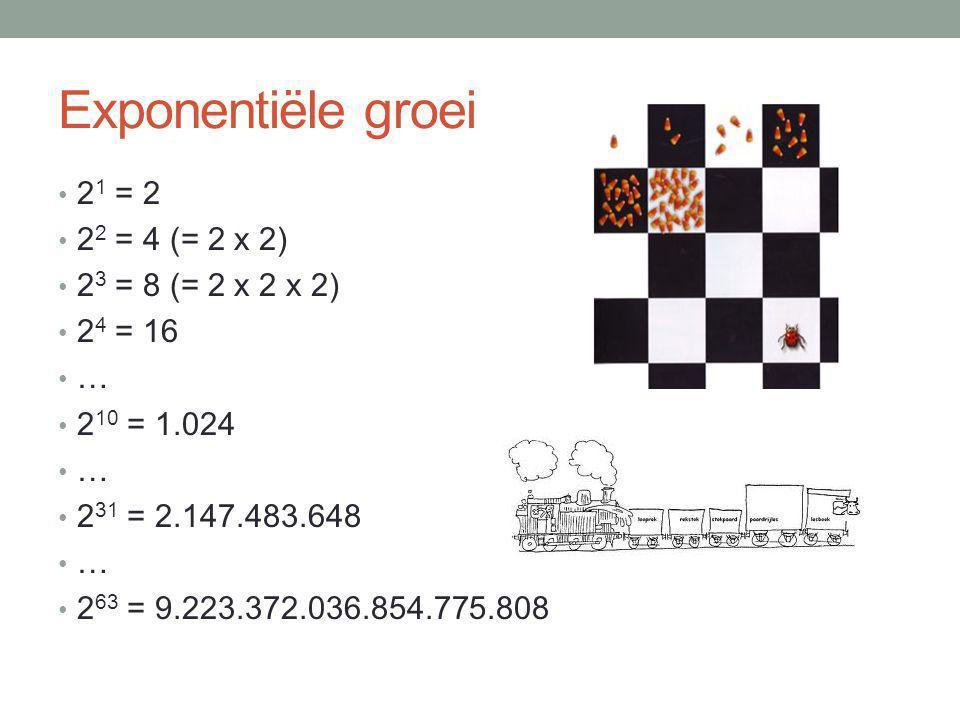 Exponentiële groei 2 1 = 2 2 2 = 4 (= 2 x 2) 2 3 = 8 (= 2 x 2 x 2) 2 4 = 16 … 2 10 = 1.024 … 2 31 = 2.147.483.648 … 2 63 = 9.223.372.036.854.775.808